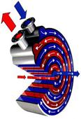 механизм спирального теплообменника