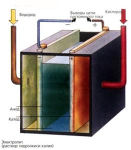 гальванический элемент